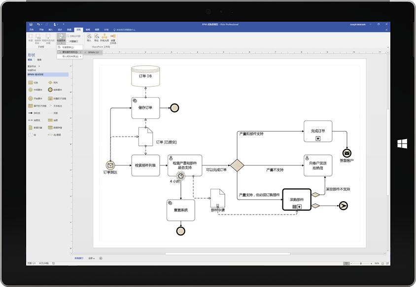 一台 Surface 平板电脑,显示 Visio 中的流程图