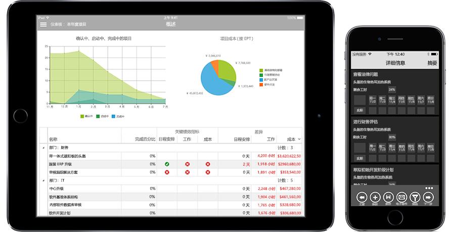 平板电脑和移动电话,显示 Office 365 中的项目详情,从而实现移动任务和时间管理。