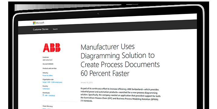 一个计算机屏幕,显示描述制造商 ABB 如何使用图表绘制解决方案创建流程文档(创建速度提高了 60%)的案例研究