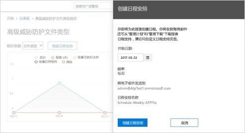 Exchange Online Protection 中已收到电子邮件的实时报告的特写。