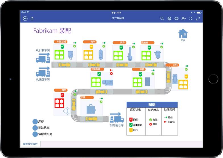 一台 iPad,显示 Visio 中的生产流水线图表