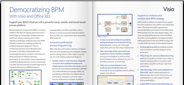 一本打开的书,展示有关使用 Visio和 Office 365 实现 BPM 大众化的文章