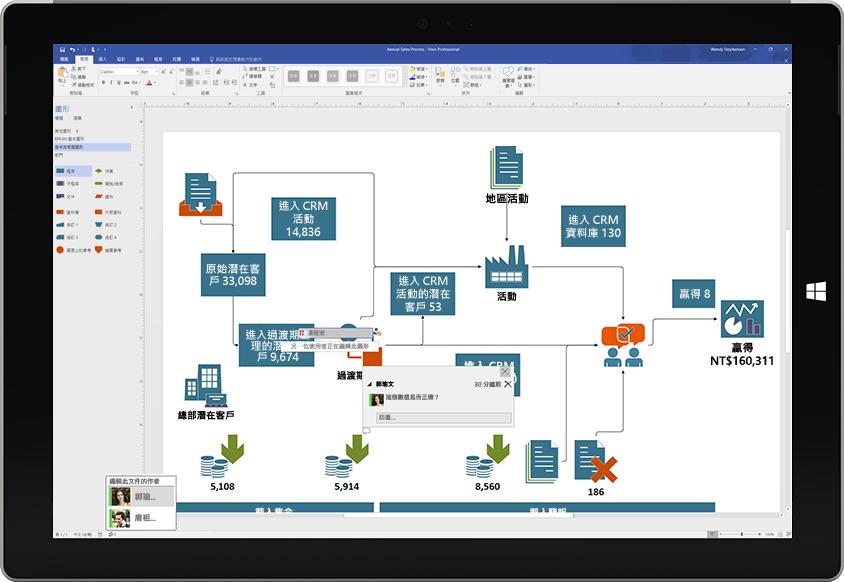 顯示人員在針對 Visio 圖表進行共同作業,其中含有其他使用者的註解的 Surface 平版電腦