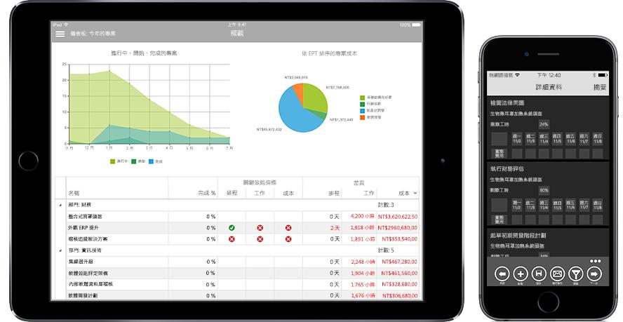 顯示在 Office 365 中執行行動任務與時間管理的專案詳細資料的平板電腦和行動電話。
