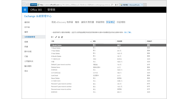 Exchange 系統管理中心合規性管理頁面的特寫。