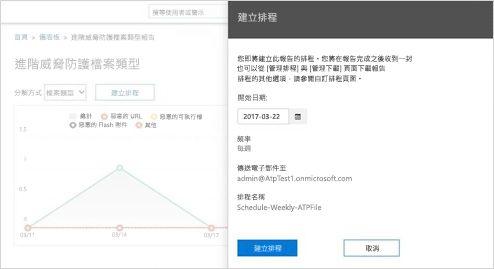 在 Exchange Online Protection 中已接收電子郵件訊息的即時報告的特寫。