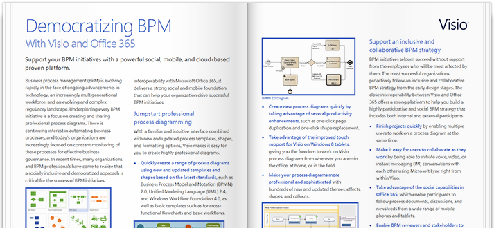 一本打開的書,顯示有關搭配 Visio 及 Office 365 來讓大眾接受 BPM 的文章